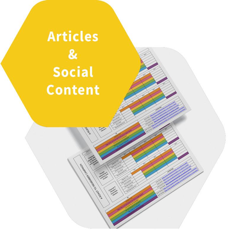 Articles-&-Social-Content