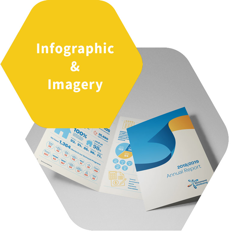 infographic-imagery
